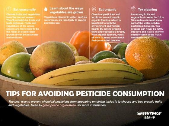 Pesticides tips-avoid-pesticide-consumption